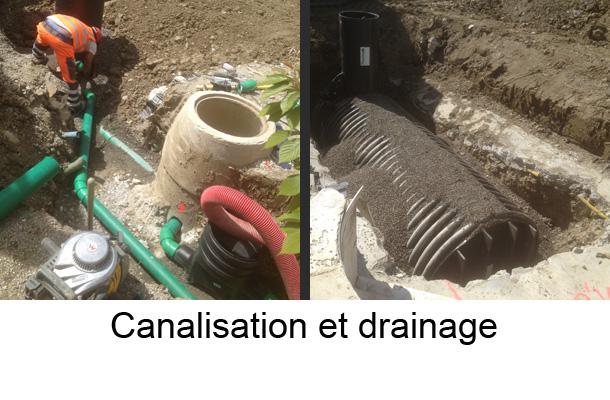 canalisation et drainage